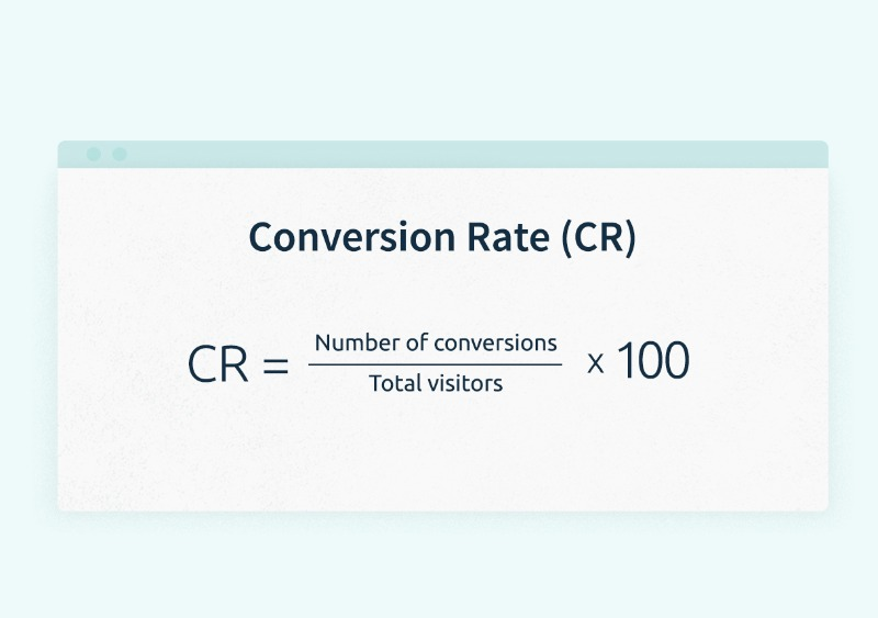 how to calculate CR