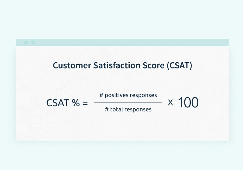 how to calculate csat