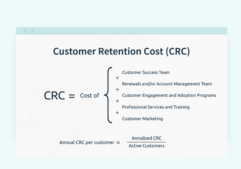 how to calculate crc