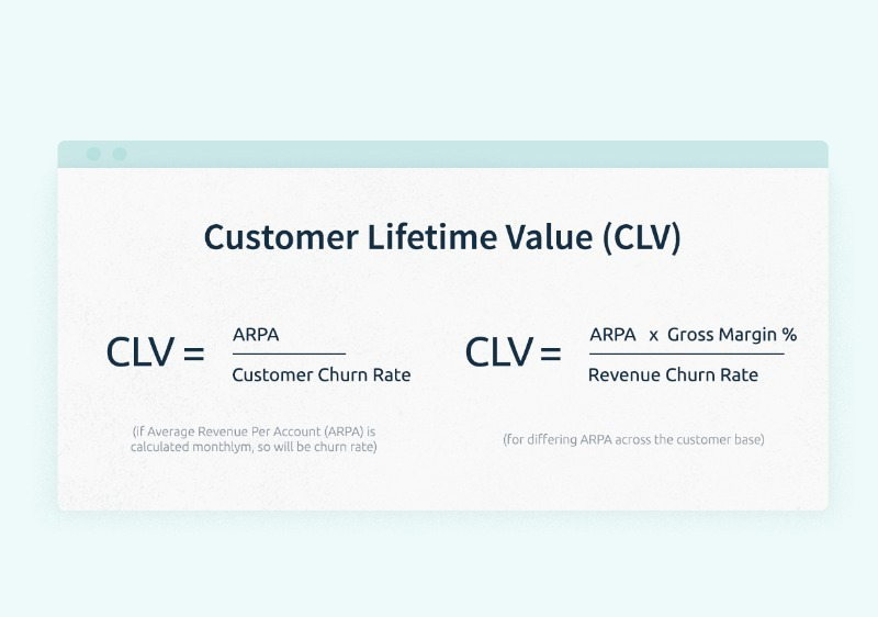 how to calculate CLV